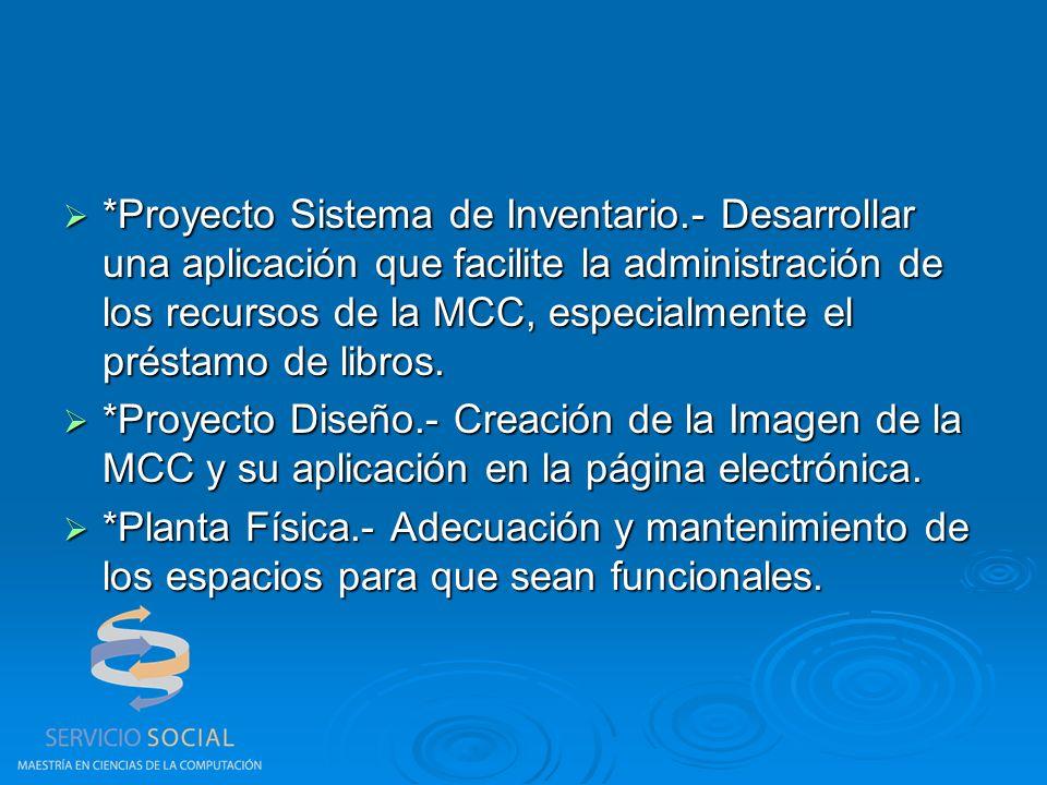 Misión El Laboratorio de la Maestría en Ciencias de la Computación tiene como misión contar con una infraestructura que permita impulsar el avance en la docencia y la investigación de las distintas áreas de concentración que conforman la Maestría en Ciencias de la Computación.