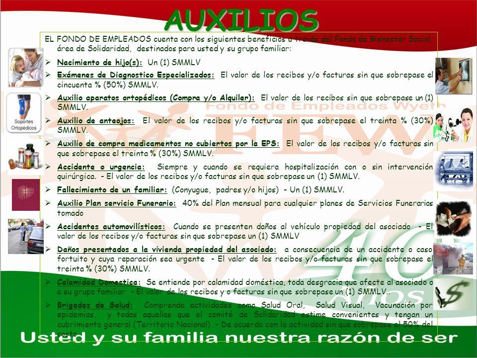 AUXILIOS EL FONDO DE EMPLEADOS cuenta con los siguientes beneficios a través del Fondo de Bienestar Social, área de Solidaridad, destinados para usted