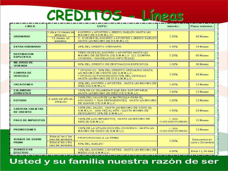 CREDITOS - Líneas