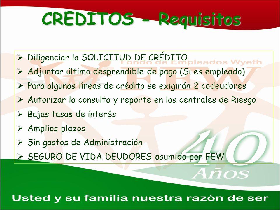 CREDITOS - Requisitos Diligenciar la SOLICITUD DE CRÉDITO Adjuntar último desprendible de pago (Si es empleado) Para algunas líneas de crédito se exig