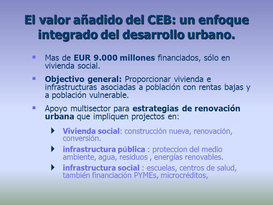Mas de EUR 9.000 millones financiados, sólo en vivienda social. Objectivo general: Proporcionar vivienda e infrastructuras asociadas a población con r