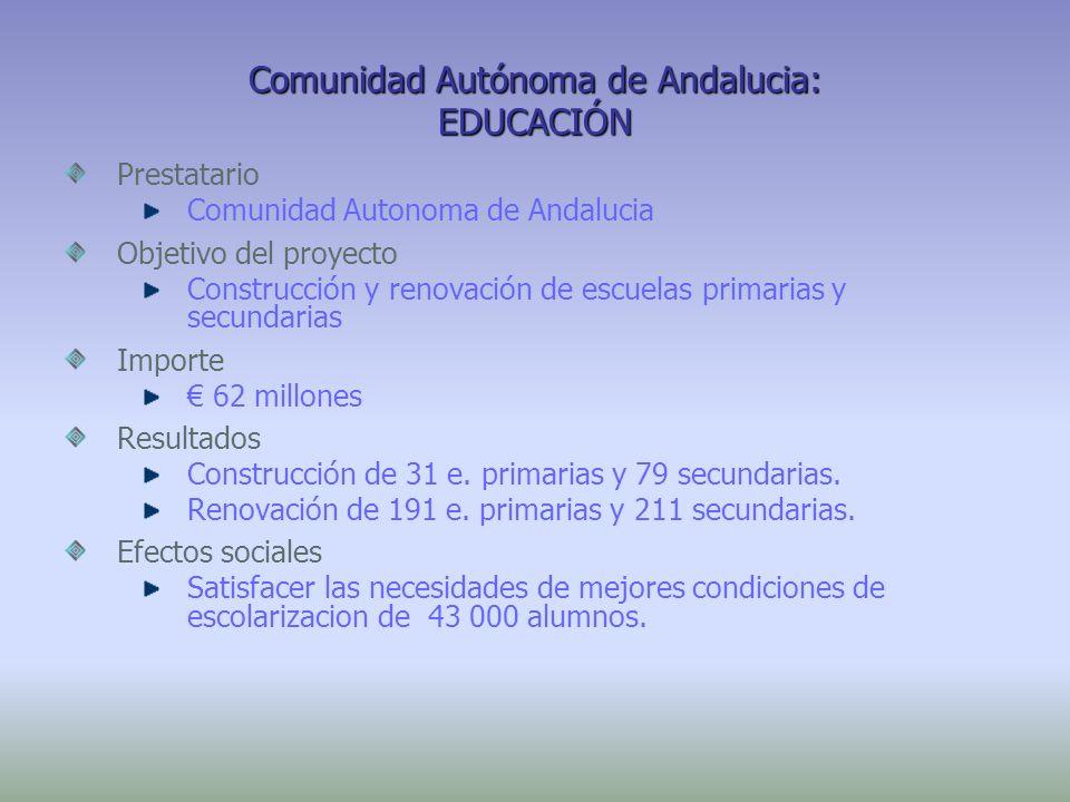 Comunidad Autónoma de Andalucia: EDUCACIÓN Prestatario Comunidad Autonoma de Andalucia Objetivo del proyecto Construcción y renovación de escuelas pri