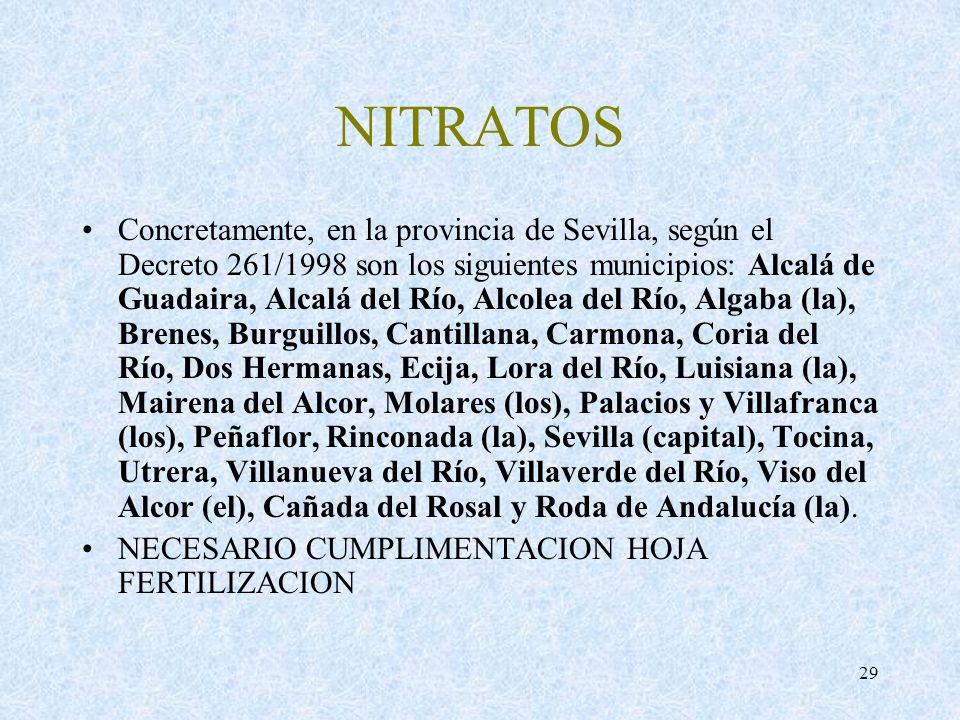 29 NITRATOS Concretamente, en la provincia de Sevilla, según el Decreto 261/1998 son los siguientes municipios: Alcalá de Guadaira, Alcalá del Río, Al