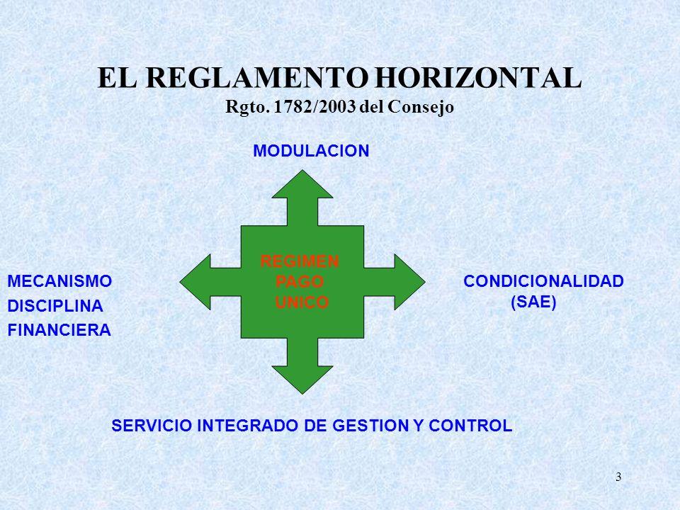 3 EL REGLAMENTO HORIZONTAL Rgto. 1782/2003 del Consejo REGIMEN PAGO UNICO CONDICIONALIDAD (SAE) SERVICIO INTEGRADO DE GESTION Y CONTROL MODULACION MEC