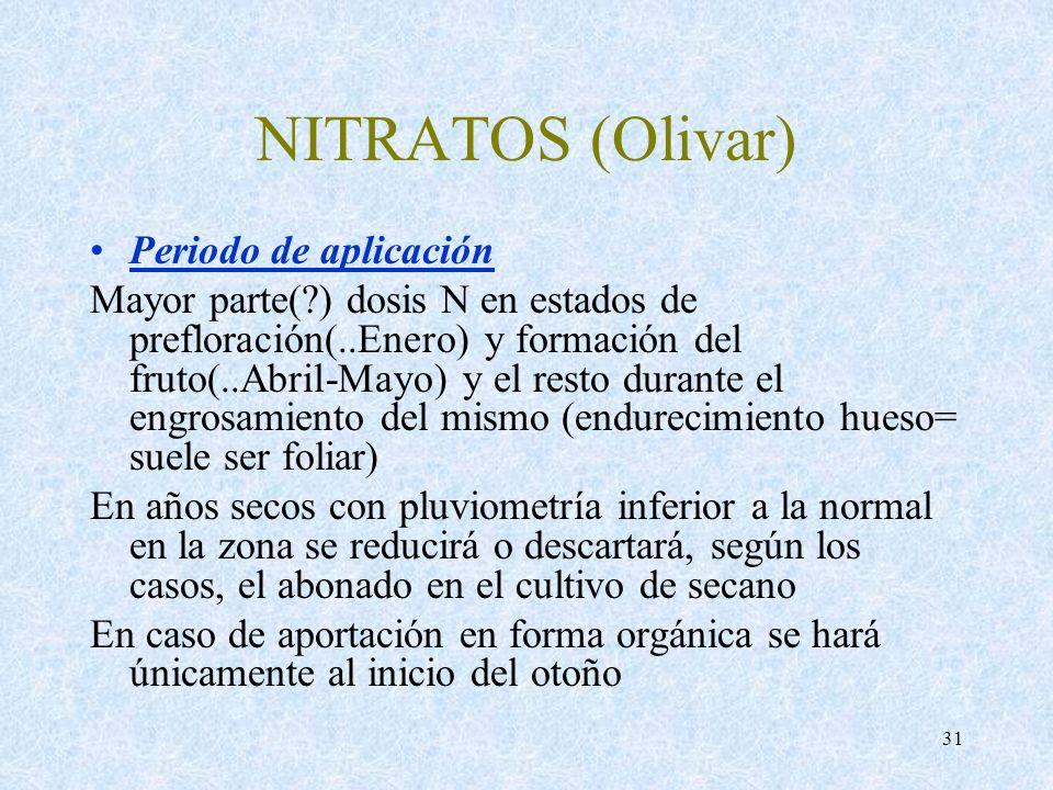 31 NITRATOS (Olivar) Periodo de aplicación Mayor parte(?) dosis N en estados de prefloración(..Enero) y formación del fruto(..Abril-Mayo) y el resto d