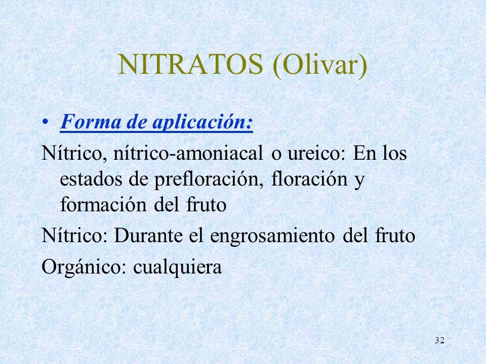 32 NITRATOS (Olivar) Forma de aplicación: Nítrico, nítrico-amoniacal o ureico: En los estados de prefloración, floración y formación del fruto Nítrico