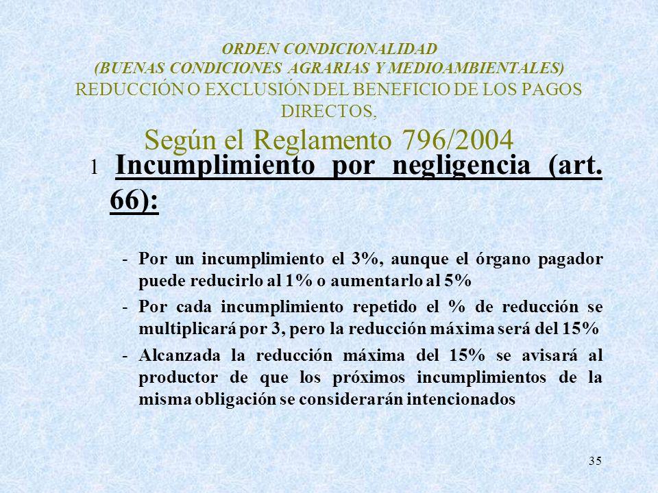 35 ORDEN CONDICIONALIDAD (BUENAS CONDICIONES AGRARIAS Y MEDIOAMBIENTALES) REDUCCIÓN O EXCLUSIÓN DEL BENEFICIO DE LOS PAGOS DIRECTOS, Según el Reglamen