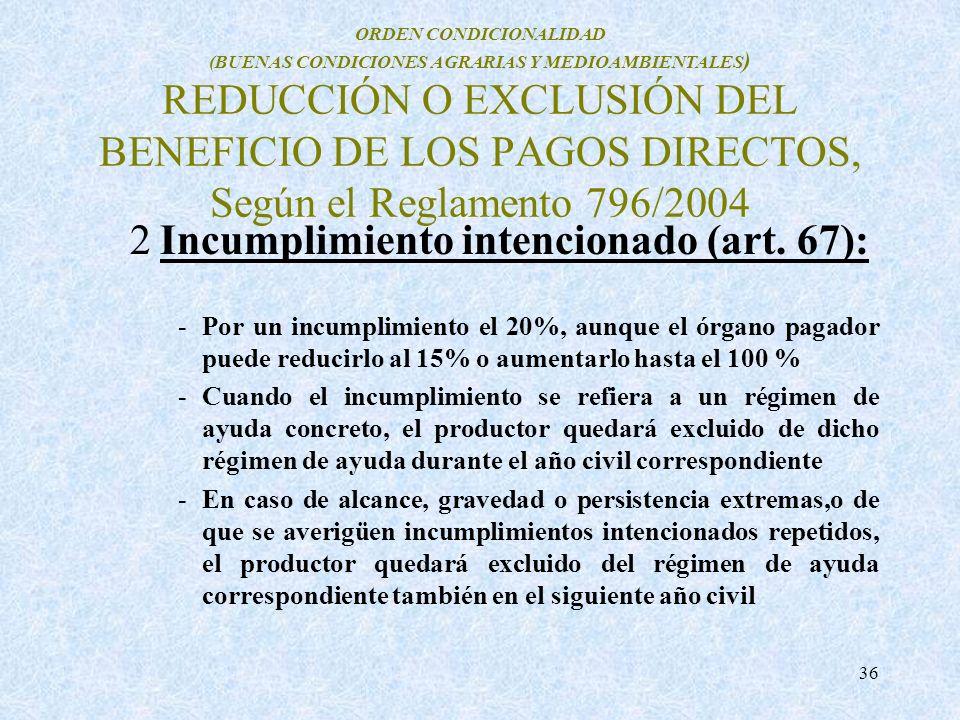 36 ORDEN CONDICIONALIDAD (BUENAS CONDICIONES AGRARIAS Y MEDIOAMBIENTALES ) REDUCCIÓN O EXCLUSIÓN DEL BENEFICIO DE LOS PAGOS DIRECTOS, Según el Reglame