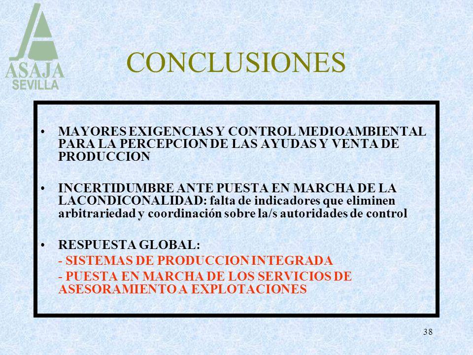 38 CONCLUSIONES MAYORES EXIGENCIAS Y CONTROL MEDIOAMBIENTAL PARA LA PERCEPCION DE LAS AYUDAS Y VENTA DE PRODUCCION INCERTIDUMBRE ANTE PUESTA EN MARCHA