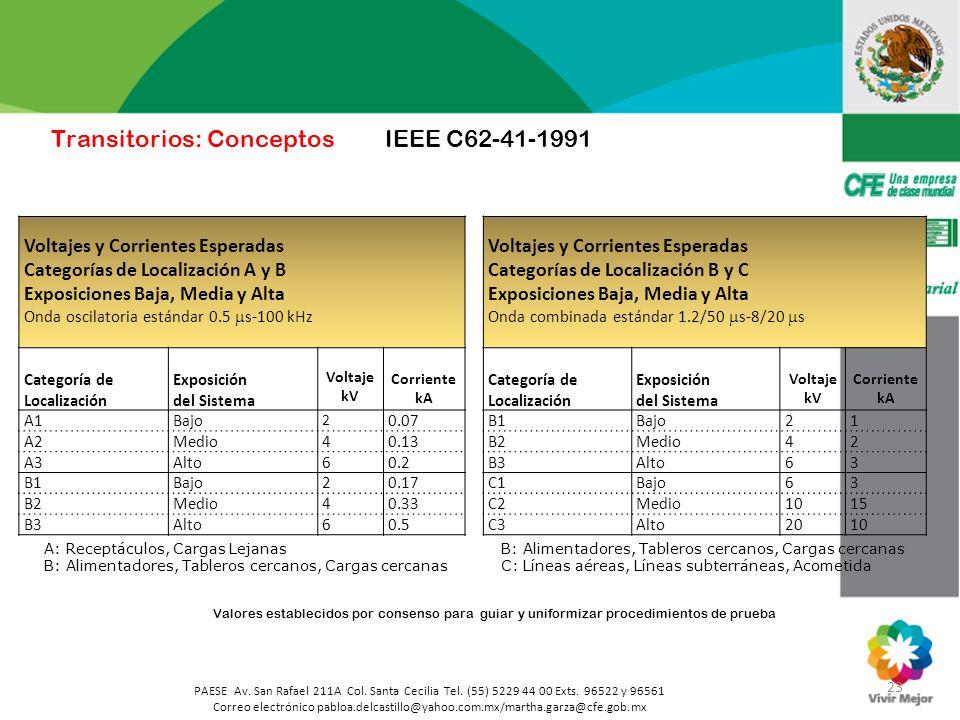 23 PAESE Av. San Rafael 211A Col. Santa Cecilia Tel. (55) 5229 44 00 Exts. 96522 y 96561 Correo electrónico pabloa.delcastillo@yahoo.com.mx/martha.gar