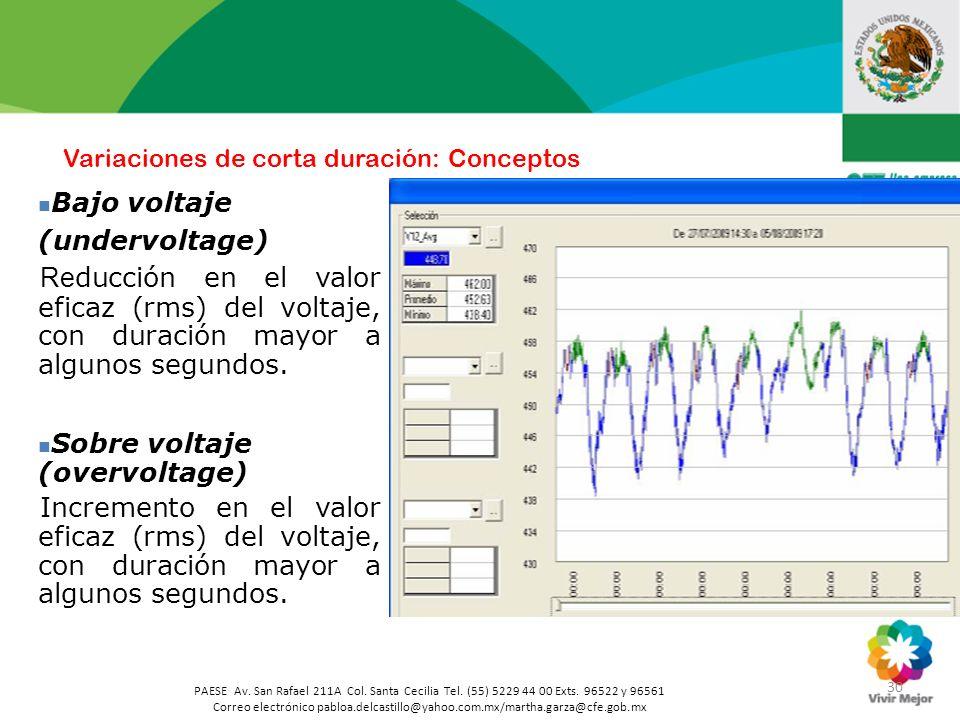 30 PAESE Av. San Rafael 211A Col. Santa Cecilia Tel. (55) 5229 44 00 Exts. 96522 y 96561 Correo electrónico pabloa.delcastillo@yahoo.com.mx/martha.gar