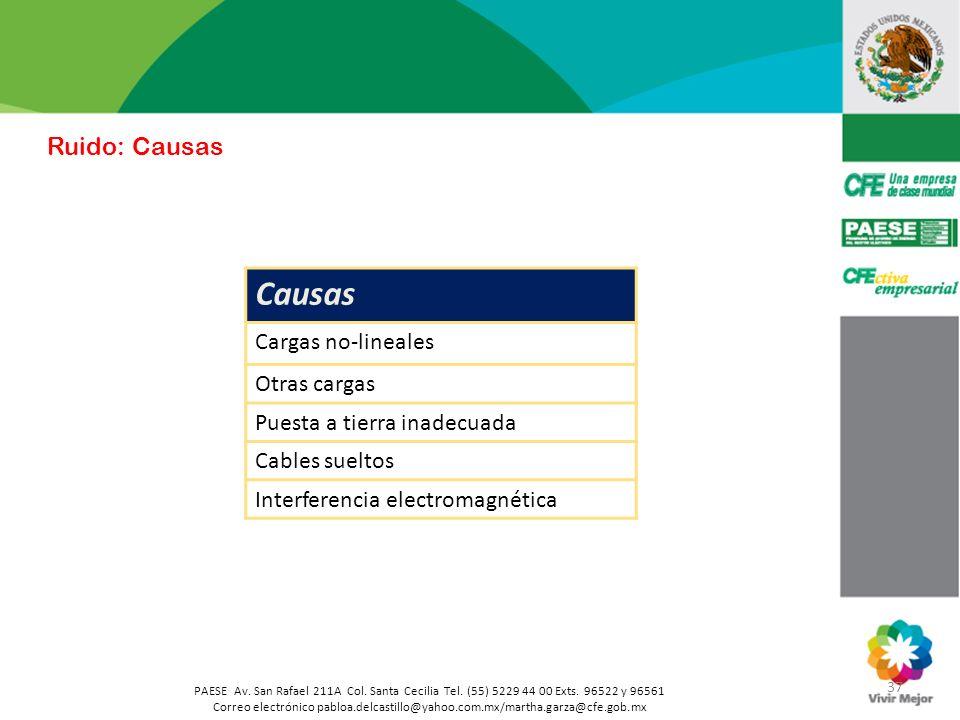 37 PAESE Av. San Rafael 211A Col. Santa Cecilia Tel. (55) 5229 44 00 Exts. 96522 y 96561 Correo electrónico pabloa.delcastillo@yahoo.com.mx/martha.gar