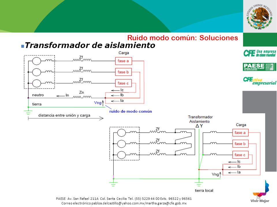 38 PAESE Av. San Rafael 211A Col. Santa Cecilia Tel. (55) 5229 44 00 Exts. 96522 y 96561 Correo electrónico pabloa.delcastillo@yahoo.com.mx/martha.gar