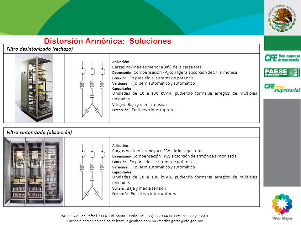 55 PAESE Av. San Rafael 211A Col. Santa Cecilia Tel. (55) 5229 44 00 Exts. 96522 y 96561 Correo electrónico pabloa.delcastillo@yahoo.com.mx/martha.gar