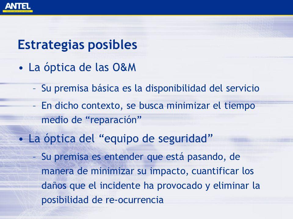 Estrategias posibles La óptica de las O & M –Su premisa básica es la disponibilidad del servicio –En dicho contexto, se busca minimizar el tiempo medi