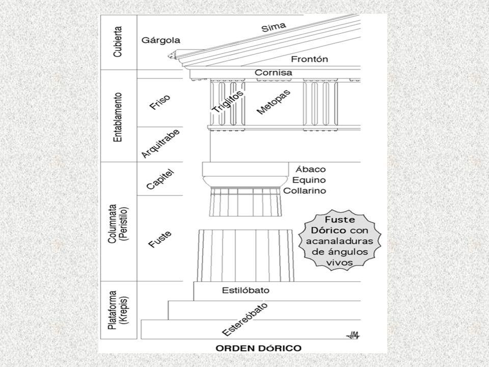 El orden jónico es el segundo, en sentido cronológico, de los órdenes arquitectónicos clásicos que tuvo su origen hacia el siglo VI adC en la costa oeste de Asia Menor y en las islas Cícladas, archipiélago situado al sureste de Grecia en el Mar Egeo.