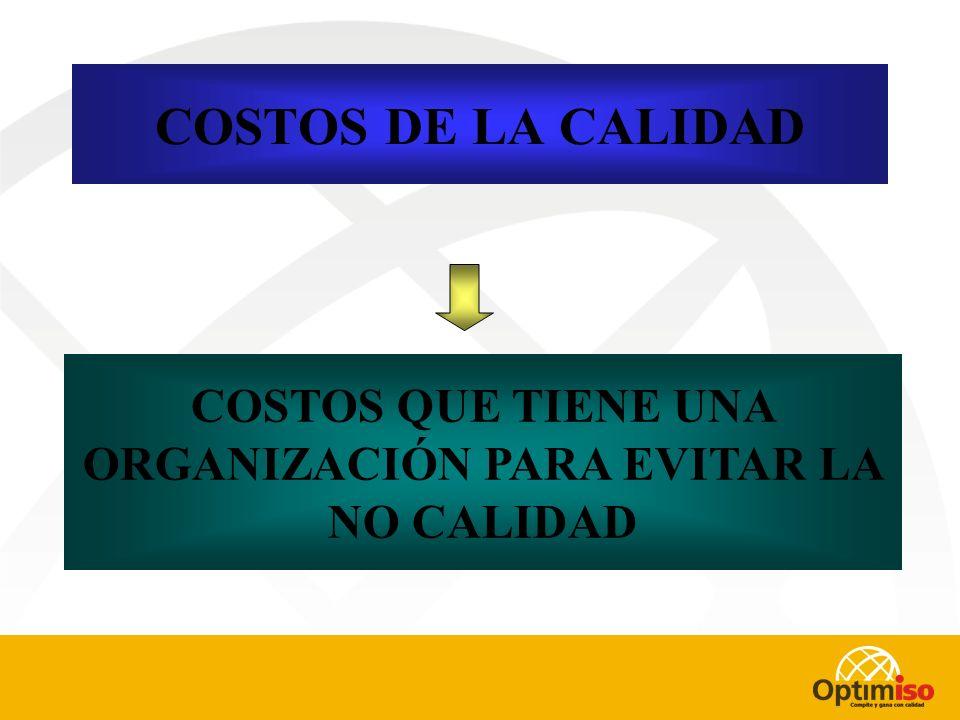 SON TODOS LOS GASTOS MONETARIOS, MINIMOS NECESARIOS, PARA GENERAR LA TOTALIDAD DE CARACTERISTICAS DE UNA ENTIDAD QUE DETERMINA SU APTITUD PARA SATISFACER NECESIDADES IMPLICITAS E EXPLICITAS DEFINICION DE COSTO DE LA CALIDAD