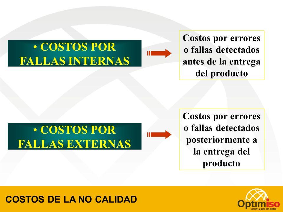 Control de calidad: ensayos e inspección Control de la Documentación Personal de Control de calidad Muestras para control de calidad Control de equipos (test) Auditorias internas Tercerización de servicios Evaluación rutinaria del personal COSTOS DE EVALUACIÓN COSTOS DE LA CALIDAD