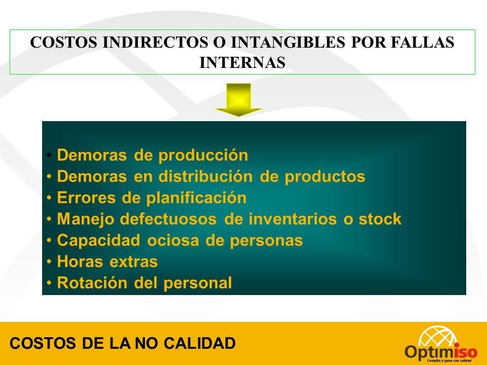 COSTOS DIRECTOS O TANGIBLES POR FALLAS INTERNAS Productos no conformes: Descartes Reprocesos: Materiales y mano de obra Acciones correctivas reanálisi