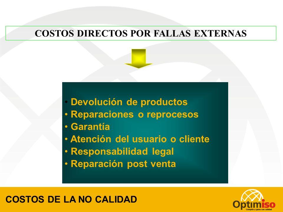 COSTOS POR FALLAS EXTERNAS Son Acumulativos por que se suman a las fallas internas El producto lleva más operaciones incorporadas COSTOS DE LA NO CALIDAD