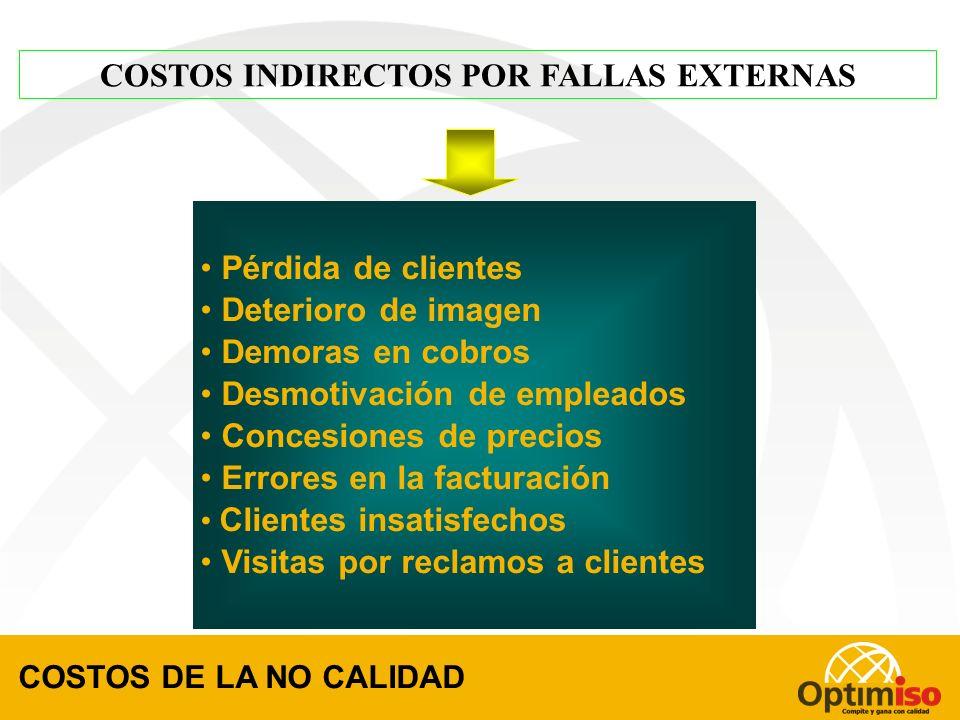 COSTOS DIRECTOS POR FALLAS EXTERNAS Devolución de productos Reparaciones o reprocesos Garantía Atención del usuario o cliente Responsabilidad legal Re