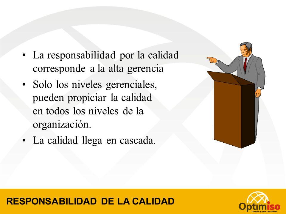 INDICADORES FINANCIEROS DEL SISTEMA DE CALIDAD INCIDENCIA DE LOS COSTOS DE FALLAS EN LAS UTILIDADES COSTOS TOTALES DE FALLAS ICTFU = = % UTILIDAD ANTES DE IMPUESTOS INCIDENCIA DE LOS COSTOS TOTALES DE FALLAS EN LAS UTILIDADES MIDE EL IMPACTO DE LAS FALLAS INTERNAS Y EXTERNAS EN LAS UTILIDADES DE LA EMPRESA.