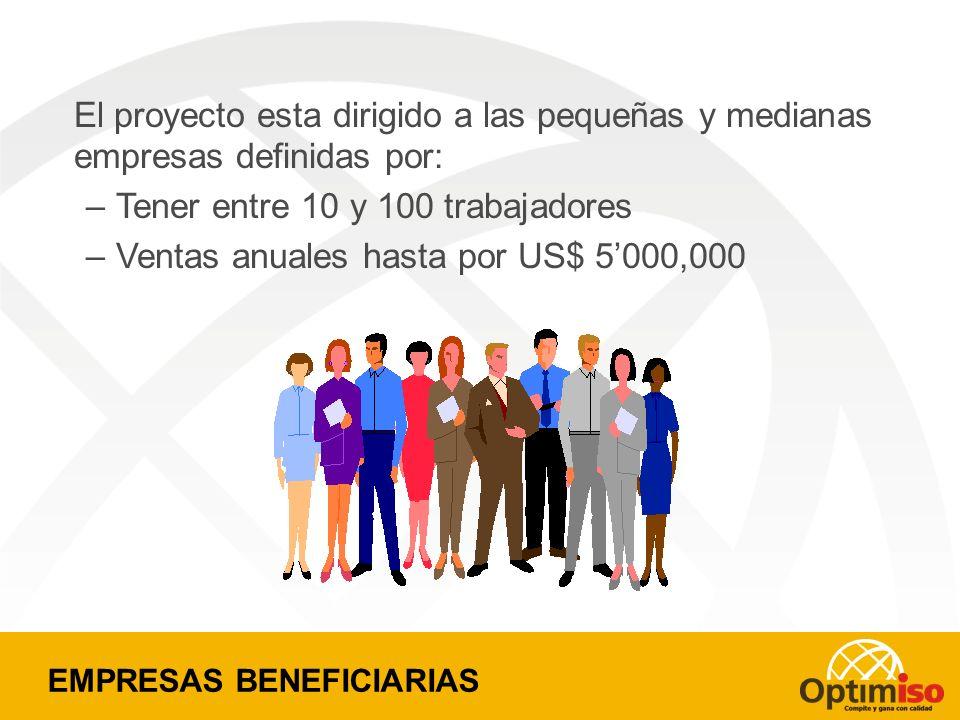 INTEGRACIÓN DE FUERZAS Banco Interamericano de Desarrollo