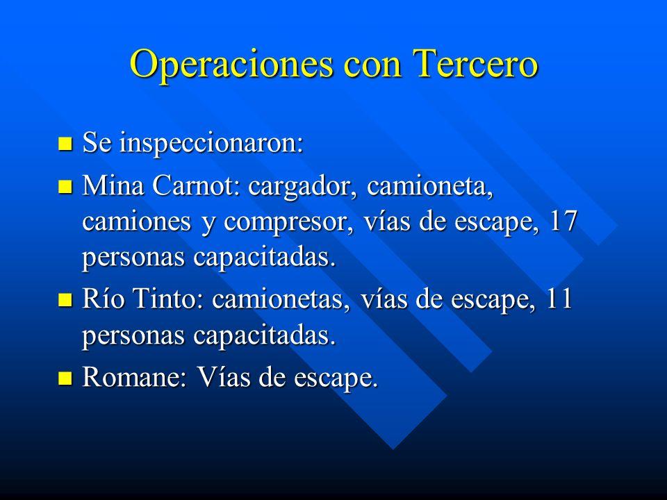 Operaciones con Tercero Se inspeccionaron: Se inspeccionaron: Mina Carnot: cargador, camioneta, camiones y compresor, vías de escape, 17 personas capacitadas.