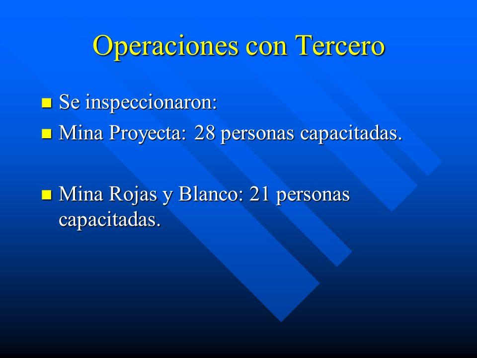 Operaciones con Tercero Se inspeccionaron: Se inspeccionaron: Mina Proyecta: 28 personas capacitadas.
