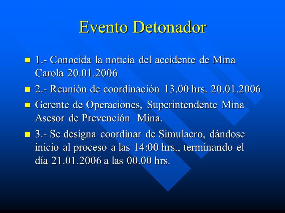 Evento Detonador 1.- Conocida la noticia del accidente de Mina Carola 20.01.2006 1.- Conocida la noticia del accidente de Mina Carola 20.01.2006 2.- Reunión de coordinación 13.00 hrs.