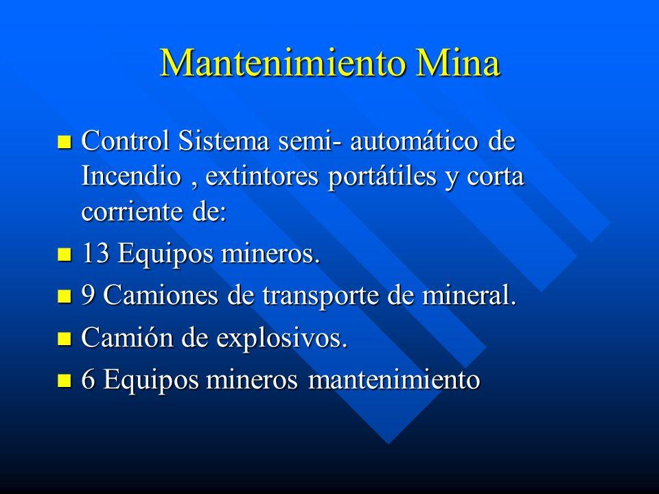 Mantenimiento Mina Control Sistema semi- automático de Incendio, extintores portátiles y corta corriente de: Control Sistema semi- automático de Incendio, extintores portátiles y corta corriente de: 13 Equipos mineros.