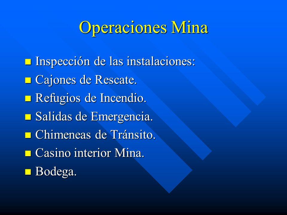 Operaciones Mina Inspección de las instalaciones: Inspección de las instalaciones: Cajones de Rescate.