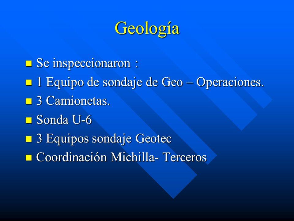 Geología Se inspeccionaron : Se inspeccionaron : 1 Equipo de sondaje de Geo – Operaciones.