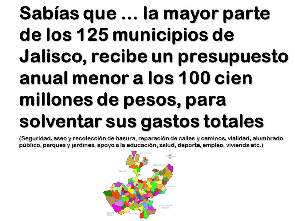 Sabías que … la mayor parte de los 125 municipios de Jalisco, recibe un presupuesto anual menor a los 100 cien millones de pesos, para solventar sus g