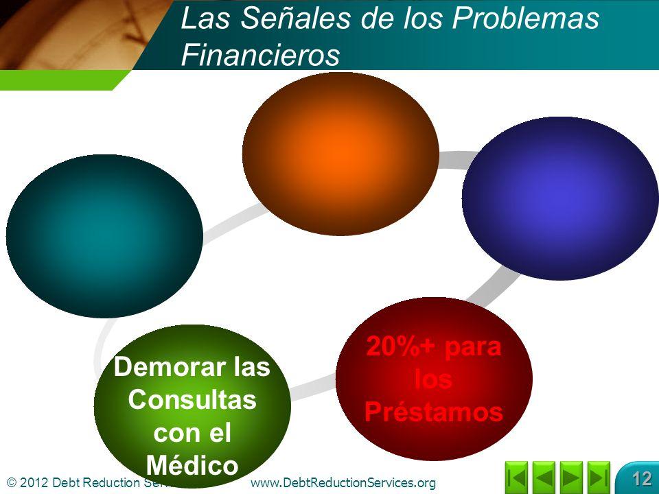 © 2012 Debt Reduction Services Inc www.DebtReductionServices.org 12 Demorar las Consultas con el Médico 20%+ para los Préstamos Las Señales de los Problemas Financieros
