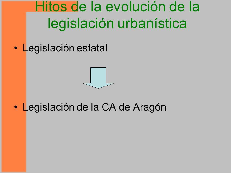 Legislación estatal Legislación de la CA de Aragón Hitos de la evolución de la legislación urbanística