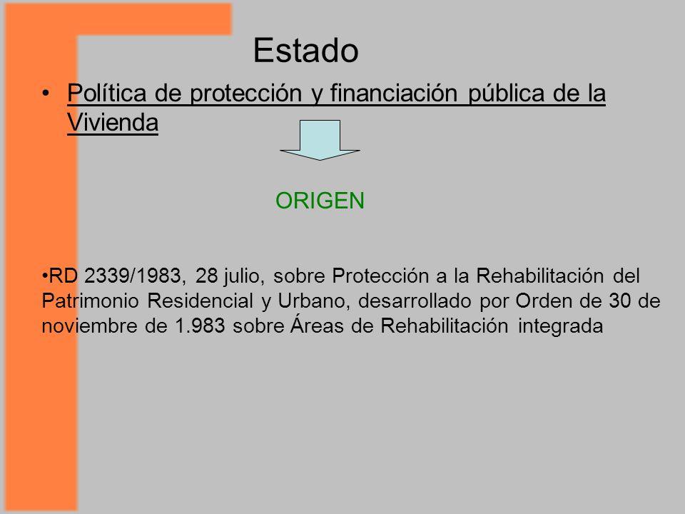 Política de protección y financiación pública de la Vivienda Estado RD 2339/1983, 28 julio, sobre Protección a la Rehabilitación del Patrimonio Residencial y Urbano, desarrollado por Orden de 30 de noviembre de 1.983 sobre Áreas de Rehabilitación integrada ORIGEN