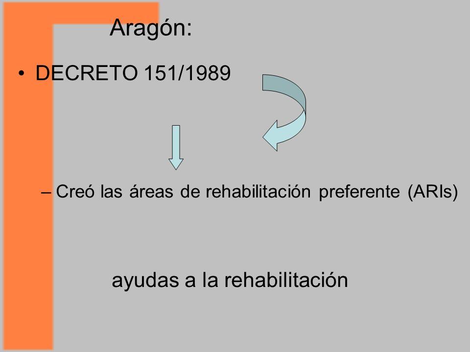 DECRETO 151/1989 –Creó las áreas de rehabilitación preferente (ARIs) ayudas a la rehabilitación Aragón: