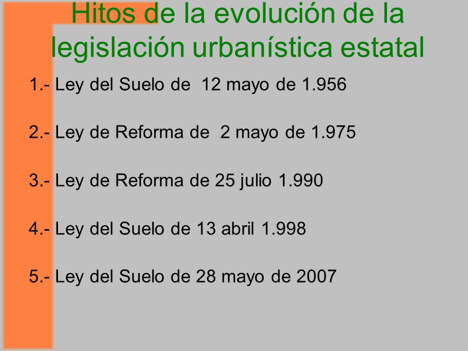 1.- Ley del Suelo de 12 mayo de 1.956 2.- Ley de Reforma de 2 mayo de 1.975 3.- Ley de Reforma de 25 julio 1.990 4.- Ley del Suelo de 13 abril 1.998 5.- Ley del Suelo de 28 mayo de 2007 Hitos de la evolución de la legislación urbanística estatal