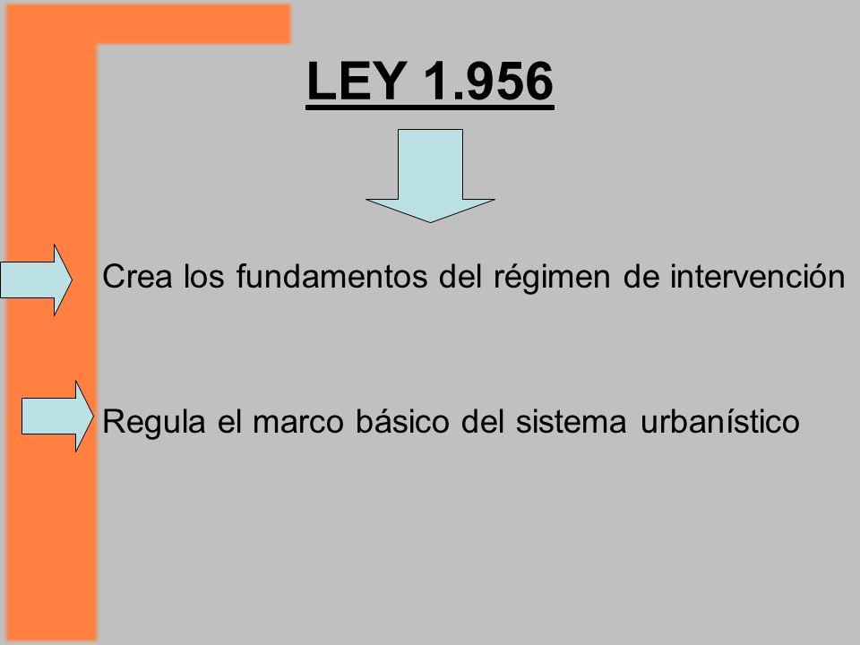 LEY 1.956 Crea los fundamentos del régimen de intervención Regula el marco básico del sistema urbanístico