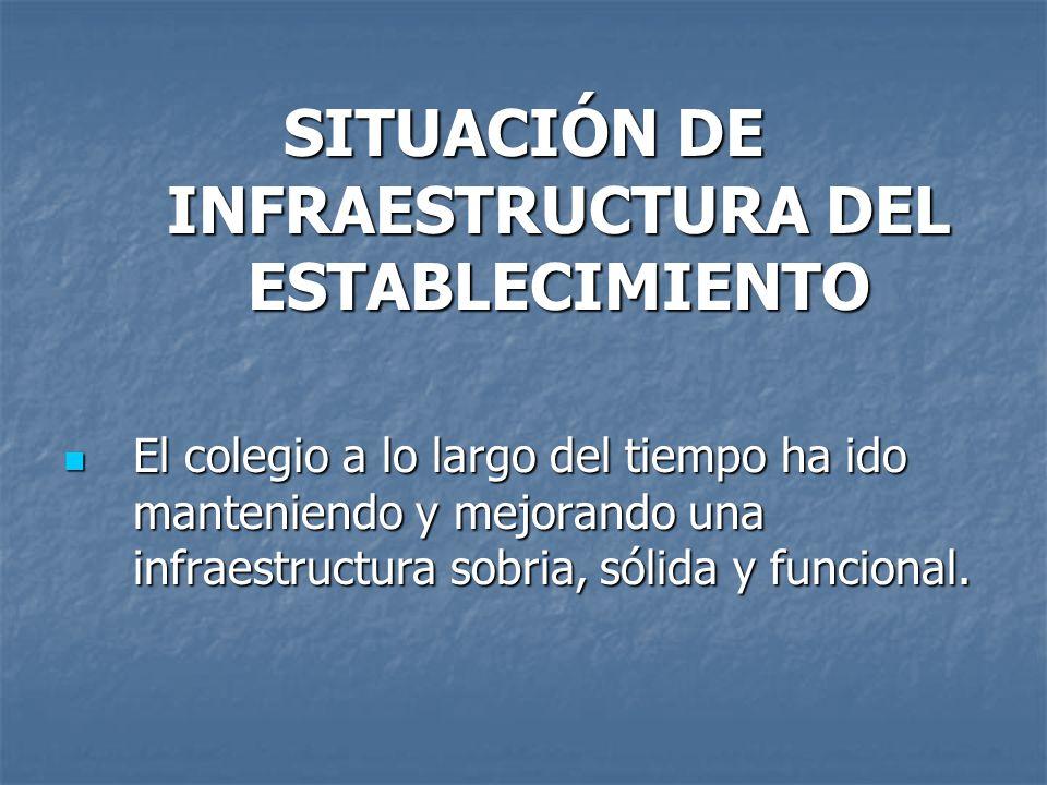 SITUACIÓN DE INFRAESTRUCTURA DEL ESTABLECIMIENTO El colegio a lo largo del tiempo ha ido manteniendo y mejorando una infraestructura sobria, sólida y funcional.