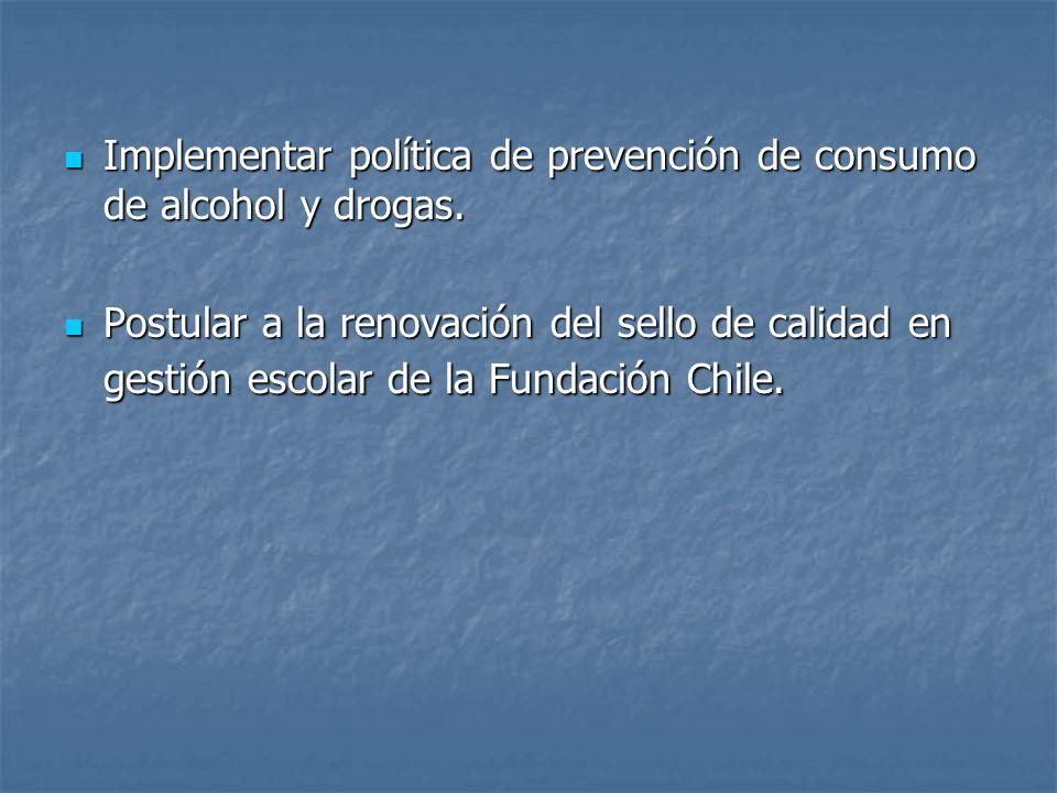 Implementar política de prevención de consumo de alcohol y drogas.