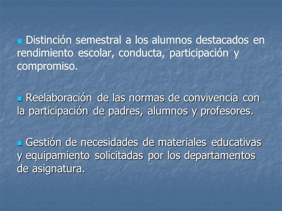 Distinción semestral a los alumnos destacados en rendimiento escolar, conducta, participación y compromiso.