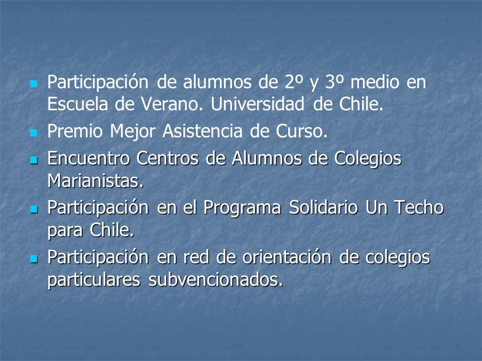 Participación de alumnos de 2º y 3º medio en Escuela de Verano.