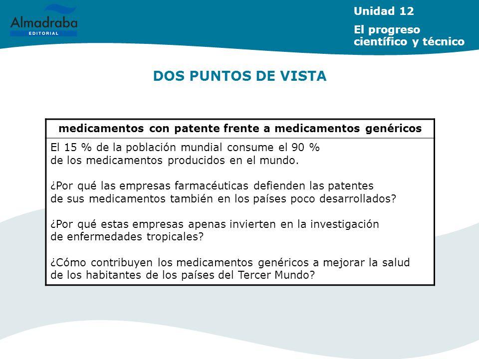 DOS PUNTOS DE VISTA Unidad 12 El progreso científico y técnico medicamentos con patente frente a medicamentos genéricos El 15 % de la población mundia