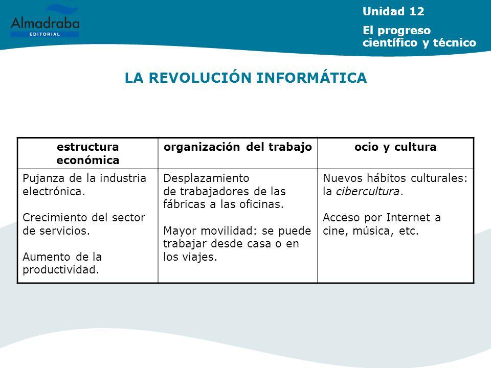 LA REVOLUCIÓN INFORMÁTICA Unidad 12 El progreso científico y técnico estructura económica organización del trabajoocio y cultura Pujanza de la industr