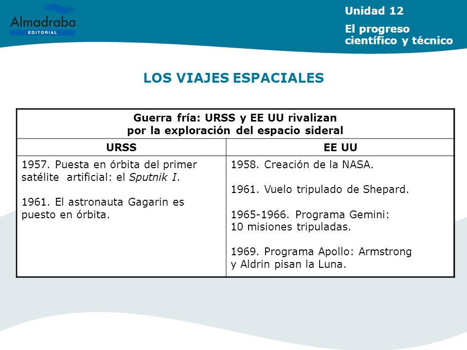 LOS VIAJES ESPACIALES Unidad 12 El progreso científico y técnico Guerra fría: URSS y EE UU rivalizan por la exploración del espacio sideral URSSEE UU