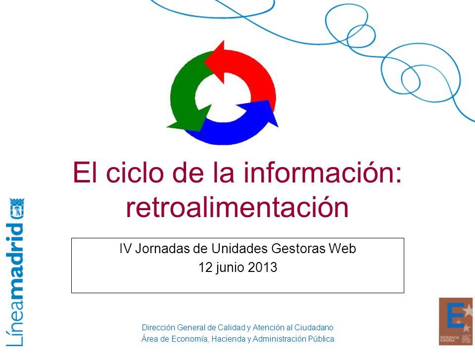 El ciclo de la información: retroalimentación IV Jornadas de Unidades Gestoras Web 12 junio 2013 Dirección General de Calidad y Atención al Ciudadano