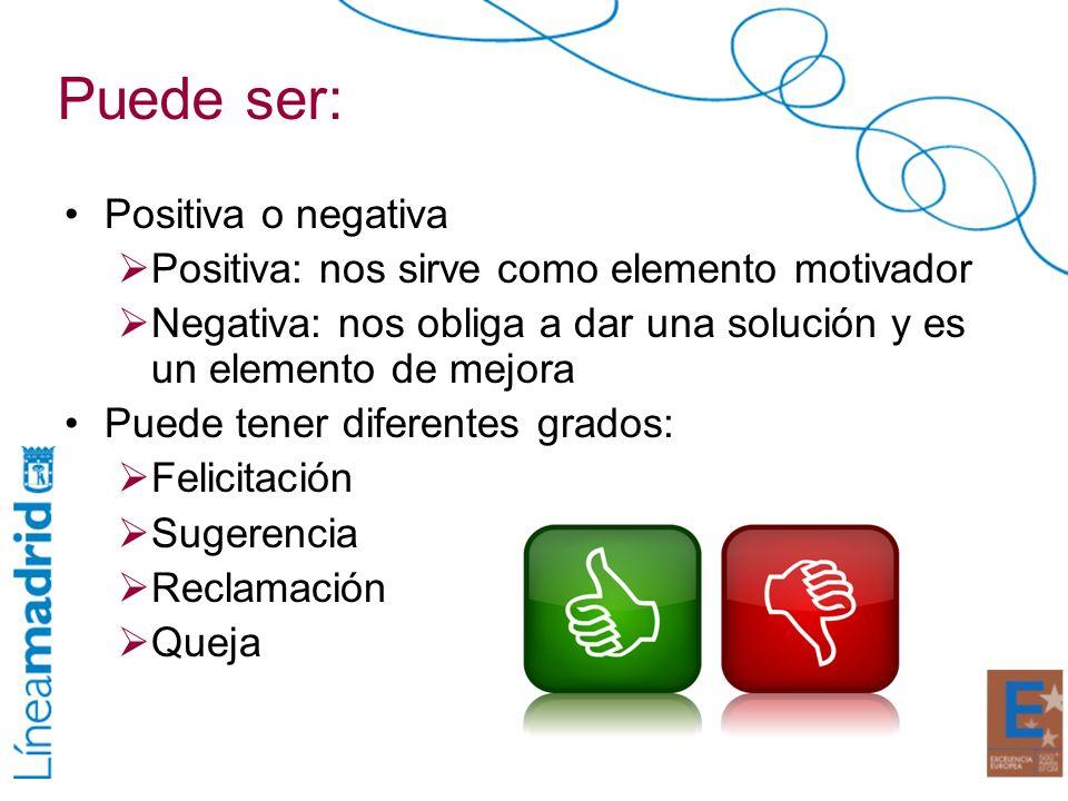 Puede ser: Positiva o negativa Positiva: nos sirve como elemento motivador Negativa: nos obliga a dar una solución y es un elemento de mejora Puede te