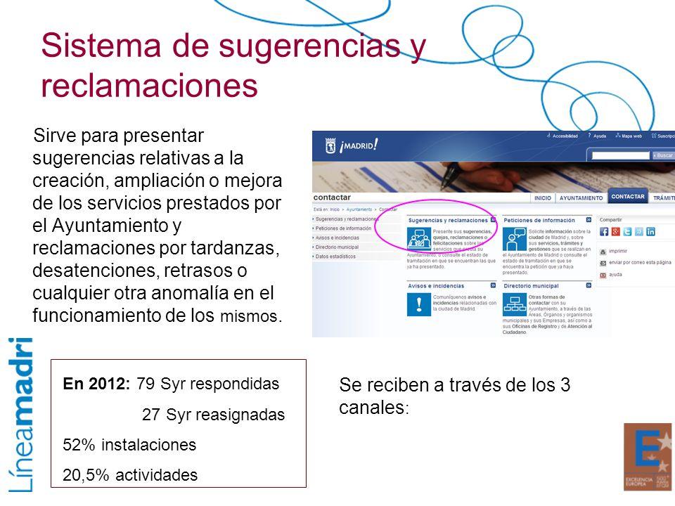 Sistema de sugerencias y reclamaciones Sirve para presentar sugerencias relativas a la creación, ampliación o mejora de los servicios prestados por el